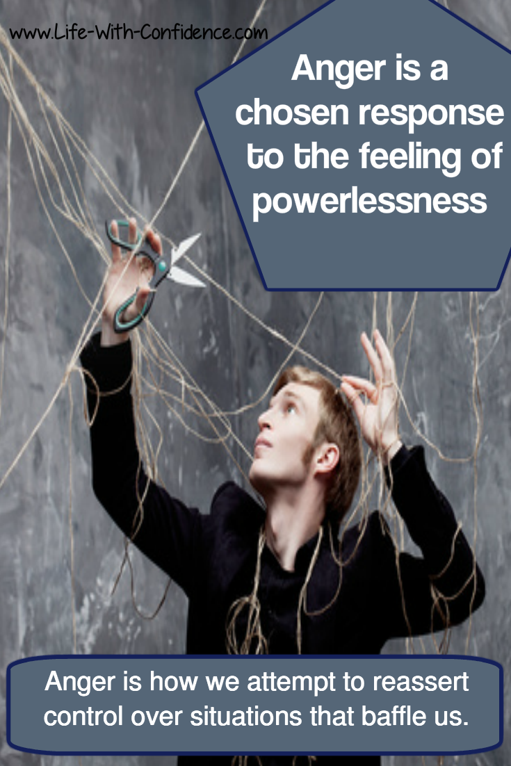 Anger is a chosen response to the feeling of powerlessness.